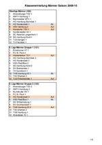 Klasseneinteilung Männer 2009/10