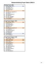 Klasseneinteilung Frauen 2009/10
