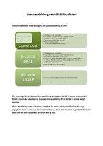 Lizenzausbildung nach DHB-Richtlinien