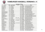 Ansprechpartner Vereine 2018/19
