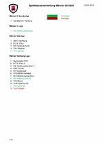 Spielklasseneinteilung Erwachsene Saison 2019/20