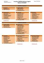 Endgültige Staffeleinteilung Jugend Saison 2019 20/Version 2