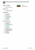 Spielklasseneinteilung Erwachsene Saison 2020/21