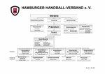 Organigramm HHV (Stand: 21.06.2021)
