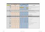 Rahmenterminplan Saison 2021/22