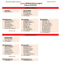 Staffeleinteilung Jugend 2015/16